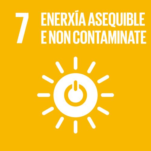 Obxectivos de Desenvolvemento Sostible [7] Enerxía asequible e non contaminante